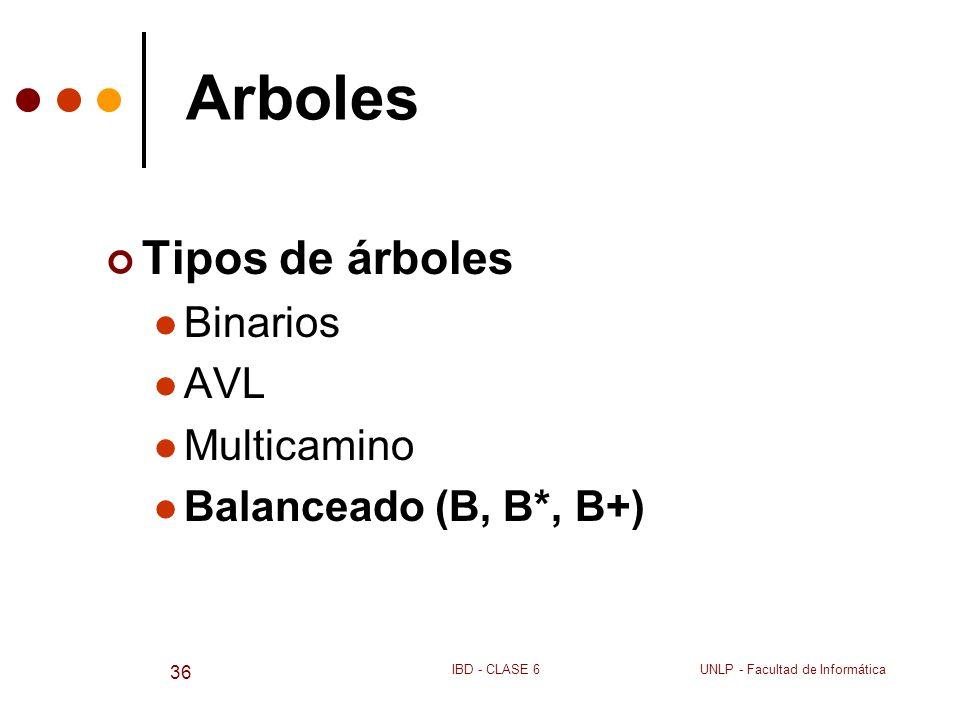 UNLP - Facultad de InformáticaIBD - CLASE 6 36 Arboles Tipos de árboles Binarios AVL Multicamino Balanceado (B, B*, B+)