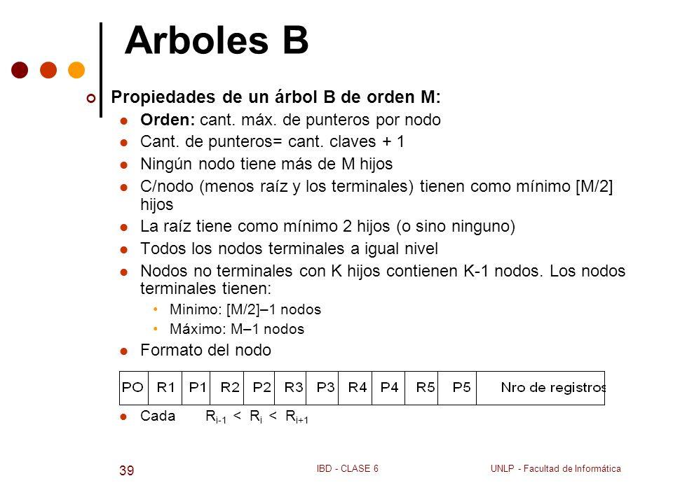 UNLP - Facultad de InformáticaIBD - CLASE 6 39 Arboles B Propiedades de un árbol B de orden M: Orden: cant. máx. de punteros por nodo Cant. de puntero