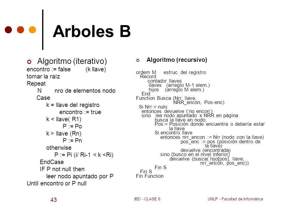 UNLP - Facultad de InformáticaIBD - CLASE 6 43 Arboles B Algoritmo (iterativo) encontro := false (k llave) tomar la raíz Repeat N nro de elementos nod