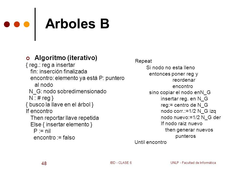 UNLP - Facultad de InformáticaIBD - CLASE 6 48 Arboles B Algoritmo (iterativo) { reg.: reg a insertar fin: inserción finalizada encontro: elemento ya