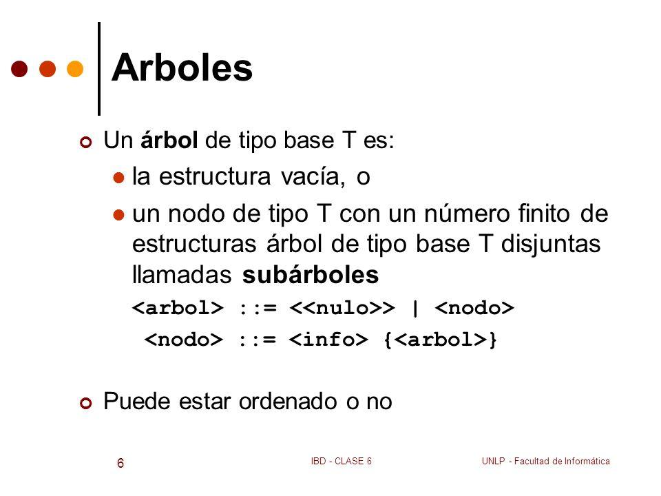 UNLP - Facultad de InformáticaIBD - CLASE 6 6 Arboles Un árbol de tipo base T es: la estructura vacía, o un nodo de tipo T con un número finito de est