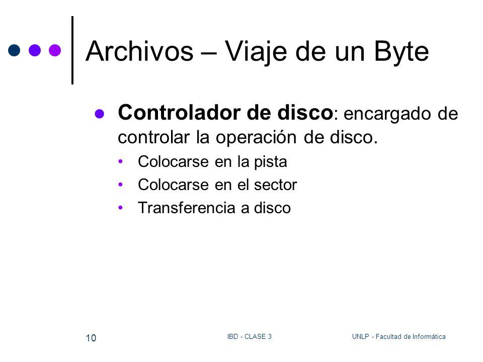 UNLP - Facultad de InformáticaIBD - CLASE 3 10 Archivos – Viaje de un Byte Controlador de disco : encargado de controlar la operación de disco. Coloca
