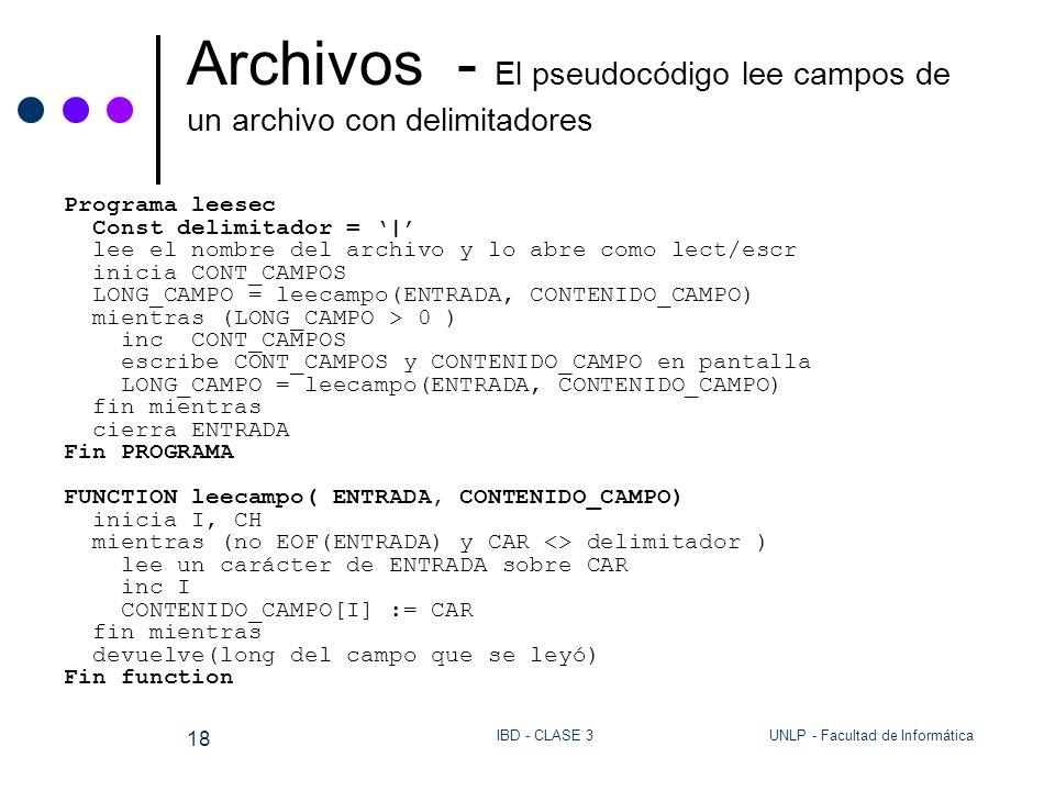 UNLP - Facultad de InformáticaIBD - CLASE 3 18 Archivos - El pseudocódigo lee campos de un archivo con delimitadores Programa leesec Const delimitador