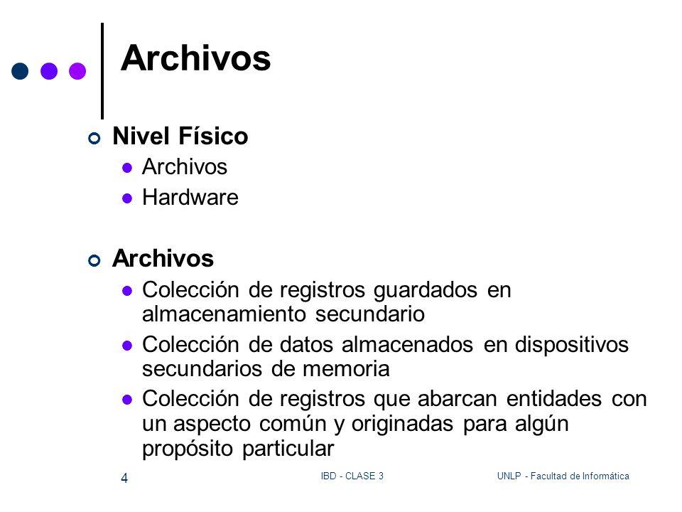 UNLP - Facultad de InformáticaIBD - CLASE 3 4 Archivos Nivel Físico Archivos Hardware Archivos Colección de registros guardados en almacenamiento secu