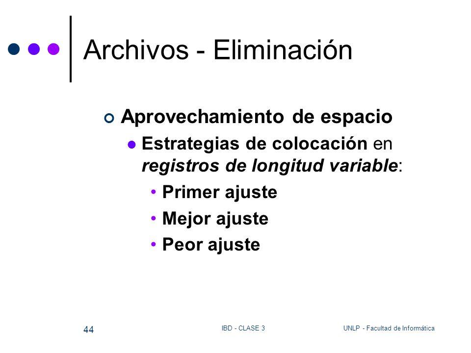 UNLP - Facultad de InformáticaIBD - CLASE 3 44 Archivos - Eliminación Aprovechamiento de espacio Estrategias de colocación en registros de longitud va