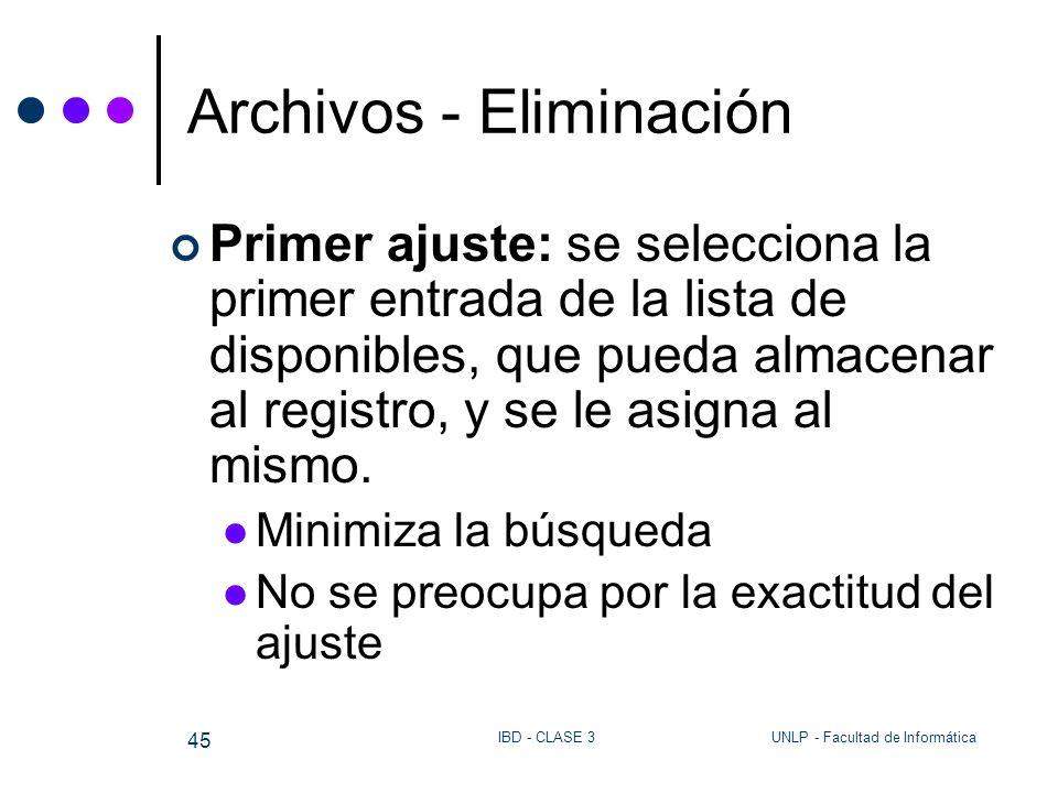 UNLP - Facultad de InformáticaIBD - CLASE 3 45 Archivos - Eliminación Primer ajuste: se selecciona la primer entrada de la lista de disponibles, que p