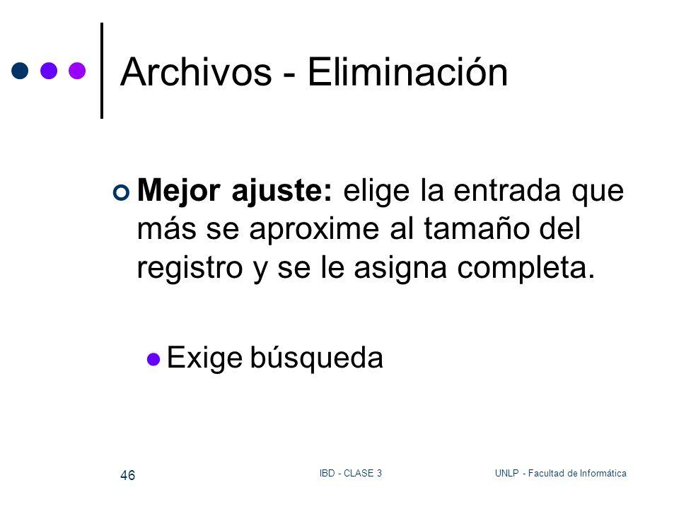 UNLP - Facultad de InformáticaIBD - CLASE 3 46 Archivos - Eliminación Mejor ajuste: elige la entrada que más se aproxime al tamaño del registro y se l