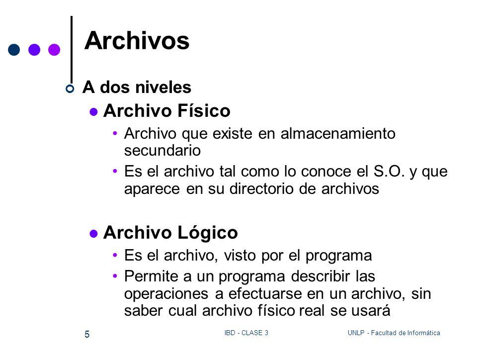 UNLP - Facultad de InformáticaIBD - CLASE 3 5 Archivos A dos niveles Archivo Físico Archivo que existe en almacenamiento secundario Es el archivo tal