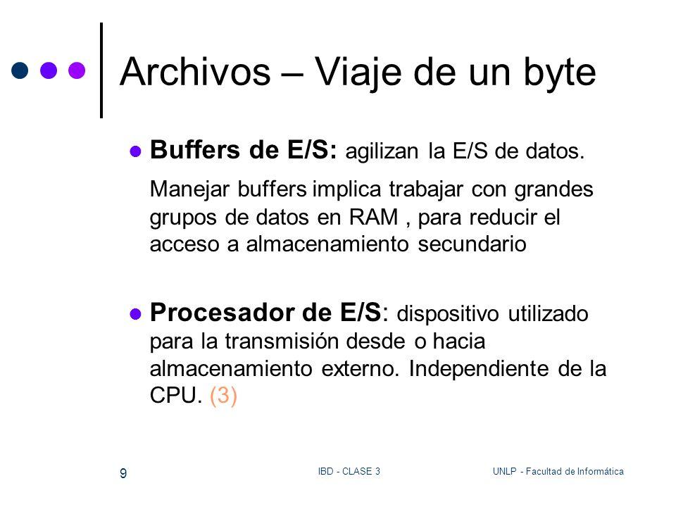 UNLP - Facultad de InformáticaIBD - CLASE 3 9 Archivos – Viaje de un byte Buffers de E/S: agilizan la E/S de datos. Manejar buffers implica trabajar c