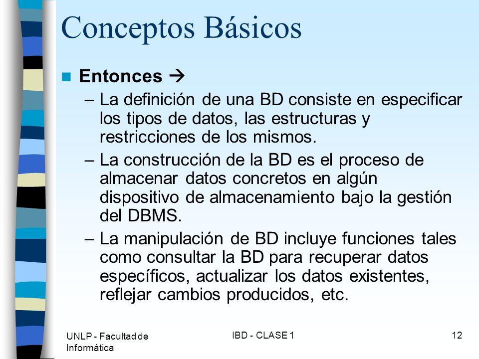 UNLP - Facultad de Informática IBD - CLASE 112 Conceptos Básicos Entonces –La definición de una BD consiste en especificar los tipos de datos, las est