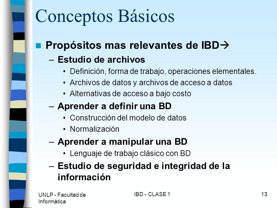 UNLP - Facultad de Informática IBD - CLASE 113 Conceptos Básicos Propósitos mas relevantes de IBD –Estudio de archivos Definición, forma de trabajo, o