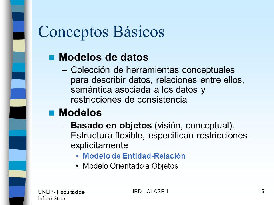 UNLP - Facultad de Informática IBD - CLASE 115 Conceptos Básicos Modelos de datos –Colección de herramientas conceptuales para describir datos, relaci