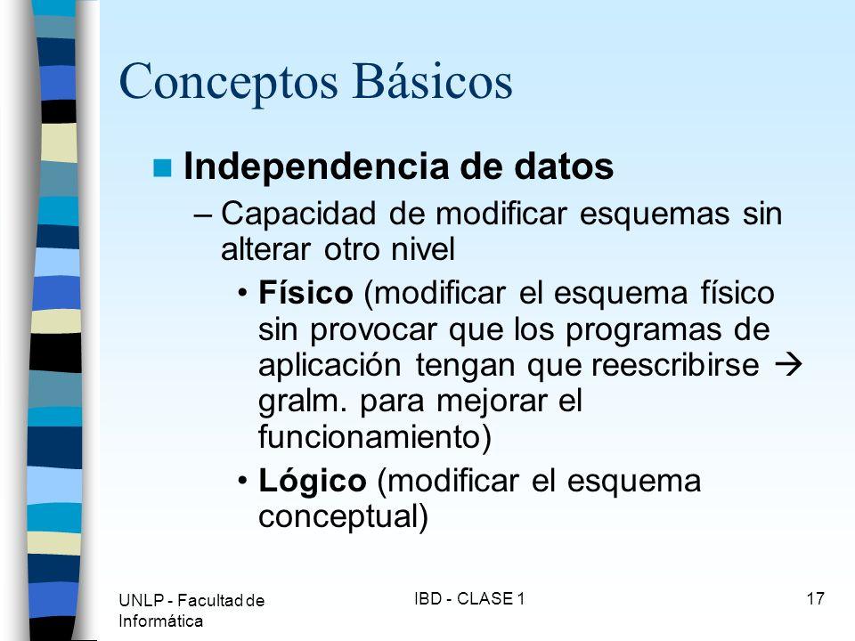 UNLP - Facultad de Informática IBD - CLASE 117 Conceptos Básicos Independencia de datos –Capacidad de modificar esquemas sin alterar otro nivel Físico