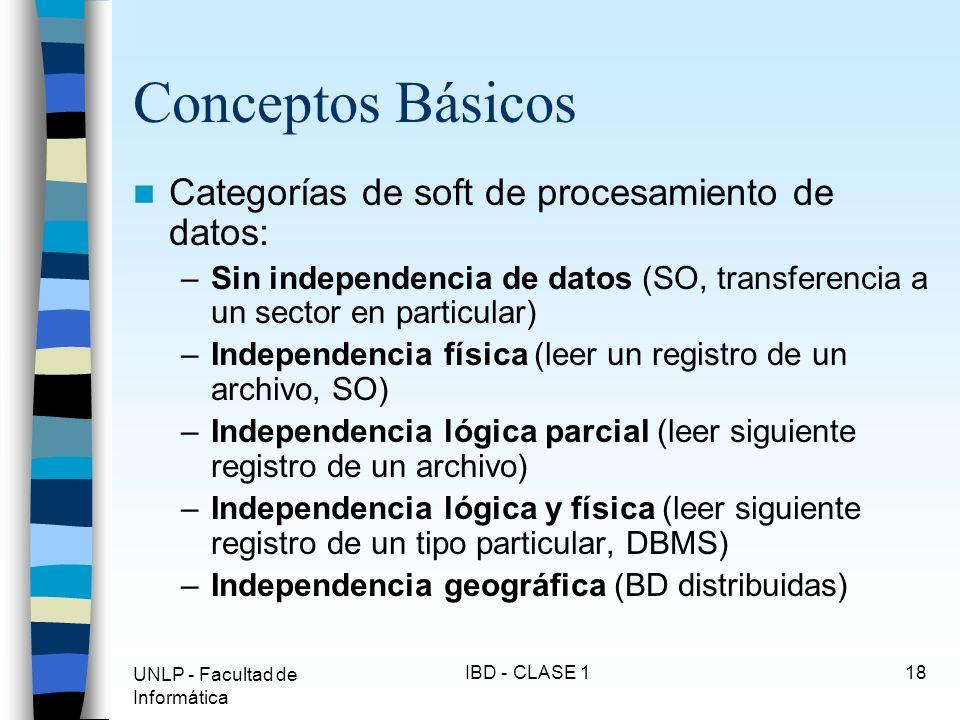 UNLP - Facultad de Informática IBD - CLASE 118 Conceptos Básicos Categorías de soft de procesamiento de datos: –Sin independencia de datos (SO, transf