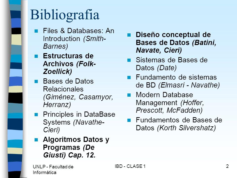 UNLP - Facultad de Informática IBD - CLASE 123 Archivos A dos niveles –Físico (almacenamiento secundario) –Lógico (dentro del programa) Operaciones –Crear –Abrir –Read/Write –Eof –Seek(localización)