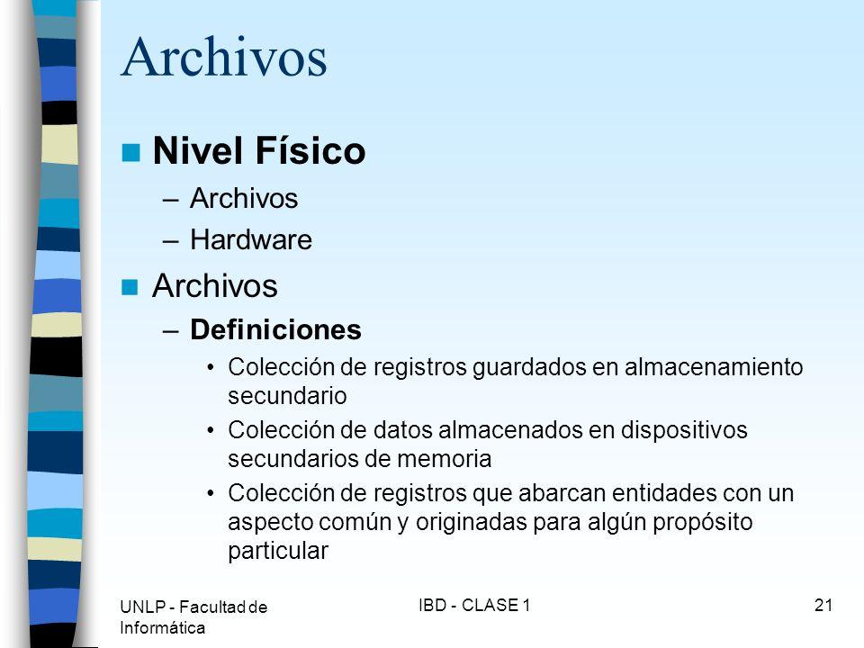 UNLP - Facultad de Informática IBD - CLASE 121 Archivos Nivel Físico –Archivos –Hardware Archivos –Definiciones Colección de registros guardados en al