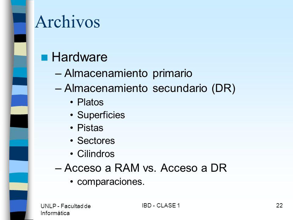 UNLP - Facultad de Informática IBD - CLASE 122 Archivos Hardware –Almacenamiento primario –Almacenamiento secundario (DR) Platos Superficies Pistas Se