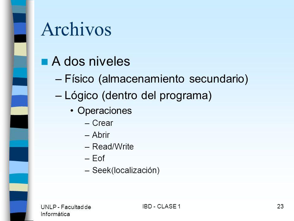 UNLP - Facultad de Informática IBD - CLASE 123 Archivos A dos niveles –Físico (almacenamiento secundario) –Lógico (dentro del programa) Operaciones –C