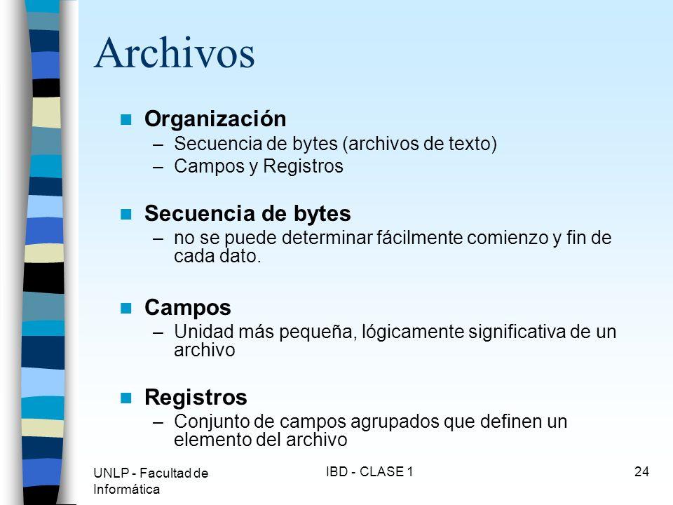 UNLP - Facultad de Informática IBD - CLASE 124 Archivos Organización –Secuencia de bytes (archivos de texto) –Campos y Registros Secuencia de bytes –n