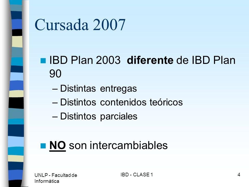 UNLP - Facultad de Informática IBD - CLASE 14 Cursada 2007 IBD Plan 2003 diferente de IBD Plan 90 –Distintas entregas –Distintos contenidos teóricos –