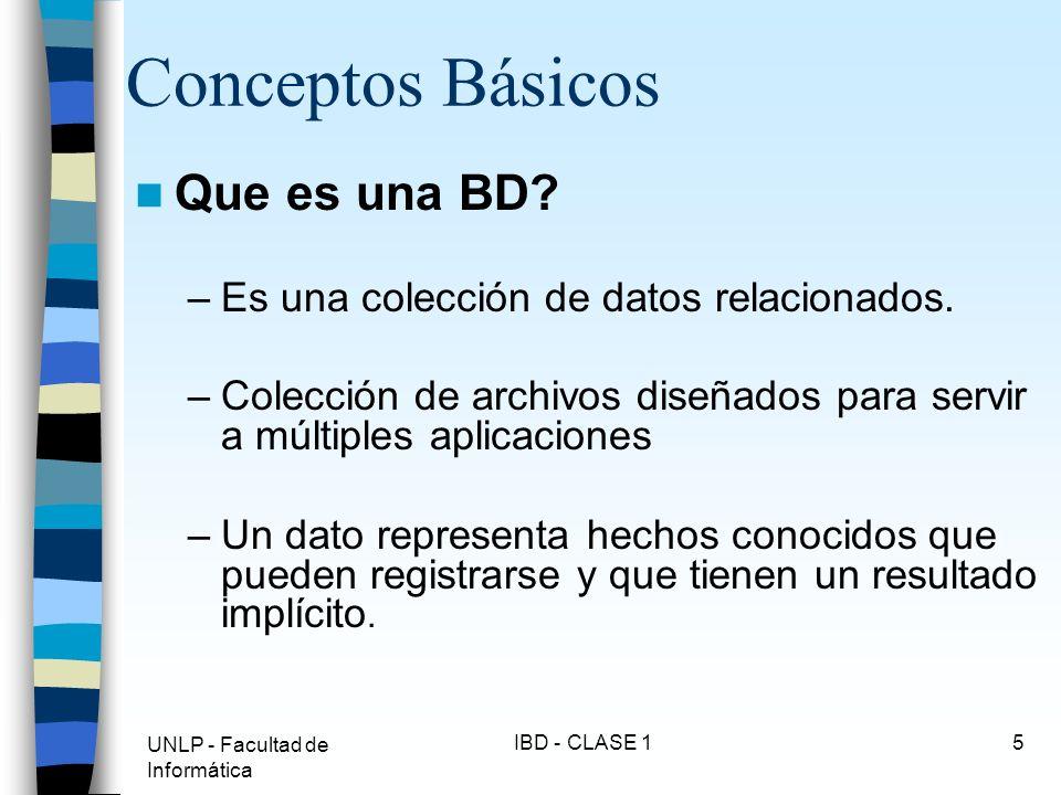 UNLP - Facultad de Informática IBD - CLASE 15 Conceptos Básicos Que es una BD? –Es una colección de datos relacionados. –Colección de archivos diseñad