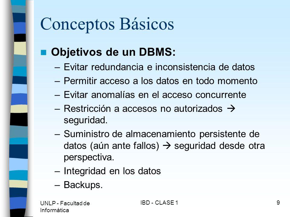 UNLP - Facultad de Informática IBD - CLASE 19 Conceptos Básicos Objetivos de un DBMS: –Evitar redundancia e inconsistencia de datos –Permitir acceso a