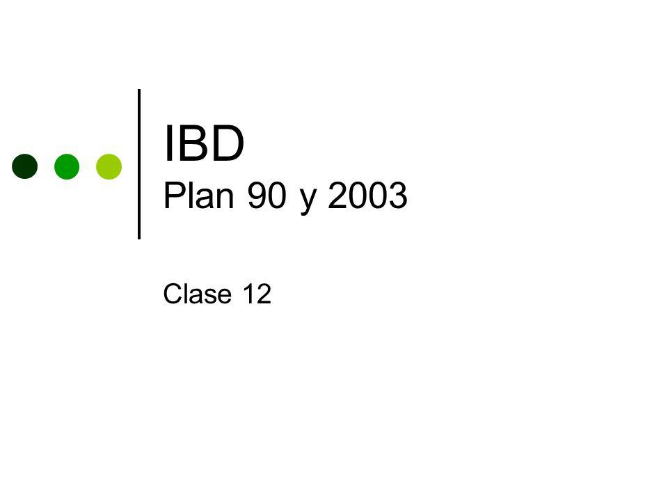 IBD Plan 90 y 2003 Clase 12