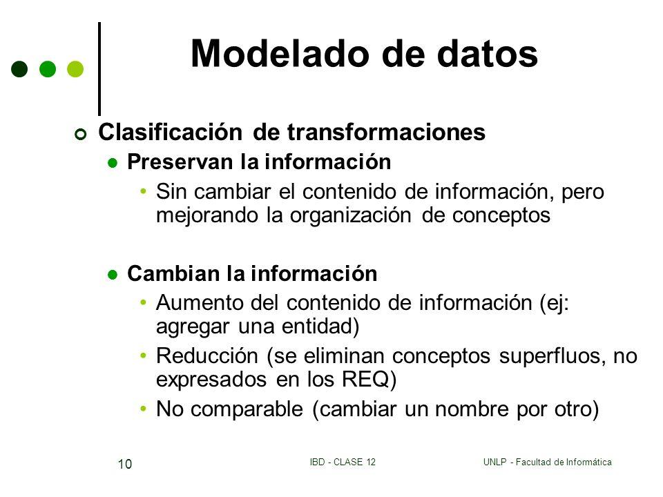 UNLP - Facultad de InformáticaIBD - CLASE 12 10 Modelado de datos Clasificación de transformaciones Preservan la información Sin cambiar el contenido