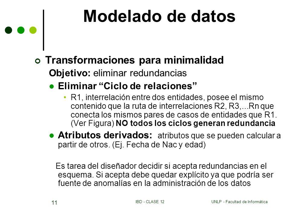 UNLP - Facultad de InformáticaIBD - CLASE 12 11 Modelado de datos Transformaciones para minimalidad Objetivo: eliminar redundancias Eliminar Ciclo de relaciones R1, interrelación entre dos entidades, posee el mismo contenido que la ruta de interrelaciones R2, R3,...Rn que conecta los mismos pares de casos de entidades que R1.