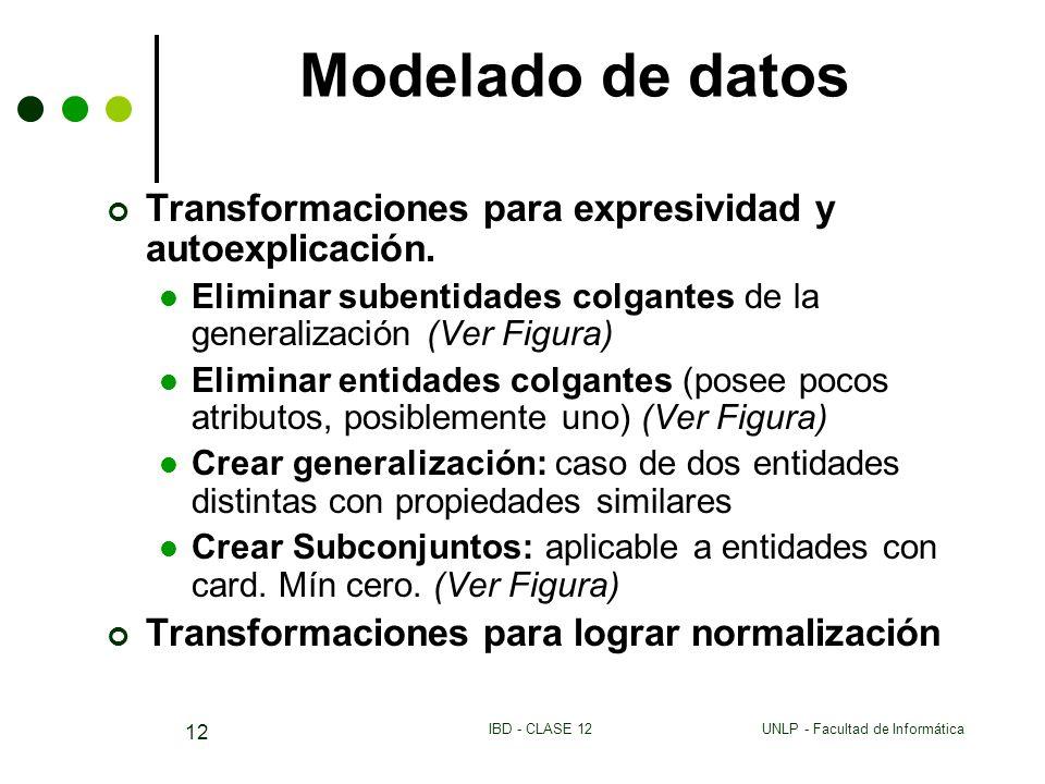UNLP - Facultad de InformáticaIBD - CLASE 12 12 Modelado de datos Transformaciones para expresividad y autoexplicación. Eliminar subentidades colgante