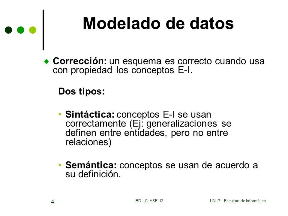 UNLP - Facultad de InformáticaIBD - CLASE 12 4 Modelado de datos Corrección: un esquema es correcto cuando usa con propiedad los conceptos E-I. Dos ti