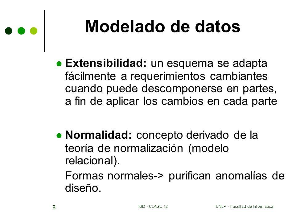UNLP - Facultad de InformáticaIBD - CLASE 12 8 Modelado de datos Extensibilidad: un esquema se adapta fácilmente a requerimientos cambiantes cuando puede descomponerse en partes, a fin de aplicar los cambios en cada parte Normalidad: concepto derivado de la teoría de normalización (modelo relacional).
