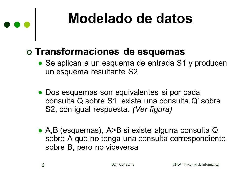 UNLP - Facultad de InformáticaIBD - CLASE 12 9 Modelado de datos Transformaciones de esquemas Se aplican a un esquema de entrada S1 y producen un esquema resultante S2 Dos esquemas son equivalentes si por cada consulta Q sobre S1, existe una consulta Q sobre S2, con igual respuesta.