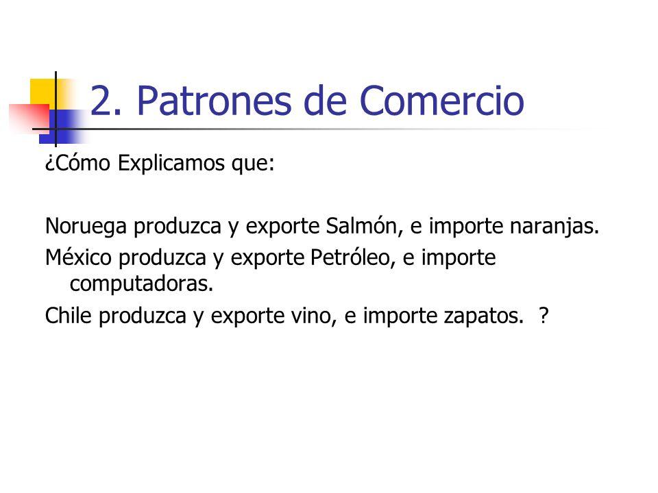 2. Patrones de Comercio ¿Cómo Explicamos que: Noruega produzca y exporte Salmón, e importe naranjas. México produzca y exporte Petróleo, e importe com