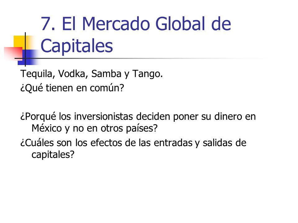 7. El Mercado Global de Capitales Tequila, Vodka, Samba y Tango. ¿Qué tienen en común? ¿Porqué los inversionistas deciden poner su dinero en México y