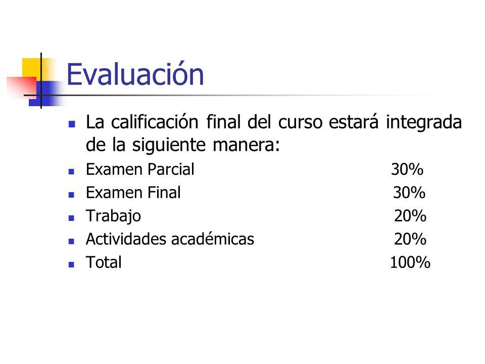 Evaluación La calificación final del curso estará integrada de la siguiente manera: Examen Parcial 30% Examen Final 30% Trabajo 20% Actividades académ