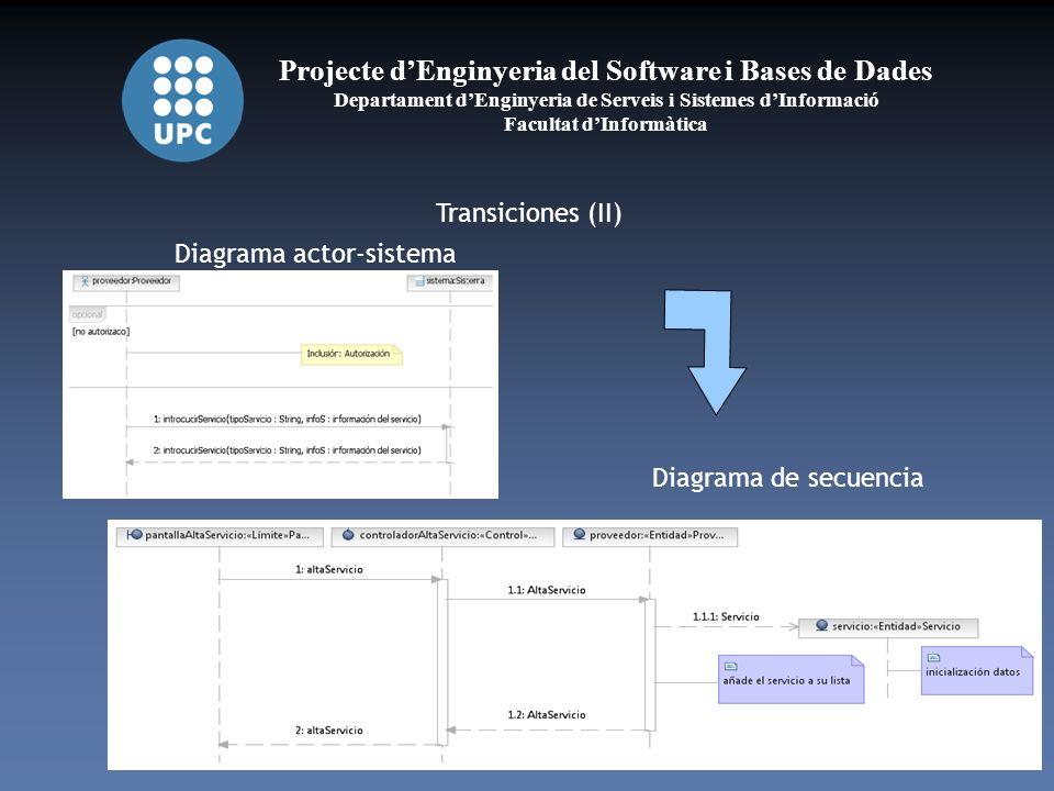 Projecte dEnginyeria del Software i Bases de Dades Departament dEnginyeria de Serveis i Sistemes dInformació Facultat dInformàtica Transiciones (II) Diagrama actor-sistema Diagrama de secuencia