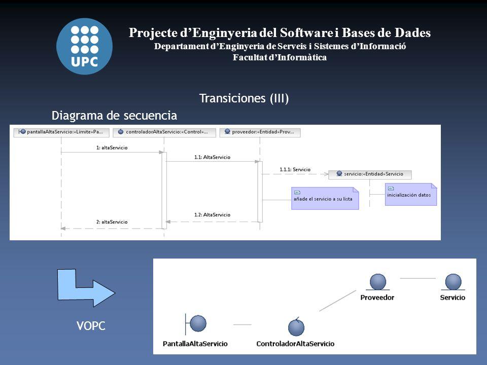 Projecte dEnginyeria del Software i Bases de Dades Departament dEnginyeria de Serveis i Sistemes dInformació Facultat dInformàtica Transiciones (III) Diagrama de secuencia VOPC