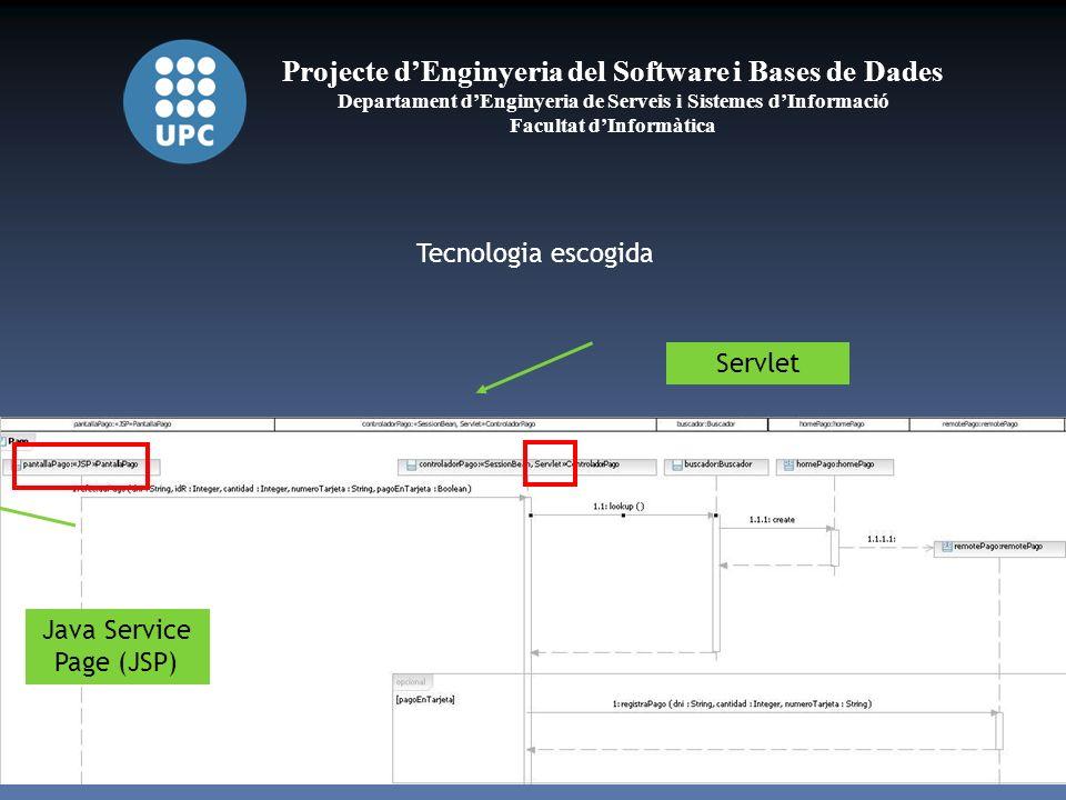 Projecte dEnginyeria del Software i Bases de Dades Departament dEnginyeria de Serveis i Sistemes dInformació Facultat dInformàtica Tecnologia escogida Java Service Page (JSP) Servlet