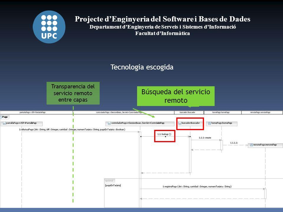 Projecte dEnginyeria del Software i Bases de Dades Departament dEnginyeria de Serveis i Sistemes dInformació Facultat dInformàtica Tecnologia escogida Transparencia del servicio remoto entre capas Búsqueda del servicio remoto