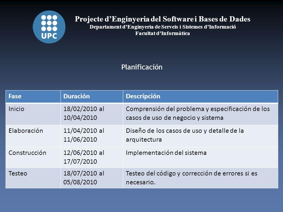Projecte dEnginyeria del Software i Bases de Dades Departament dEnginyeria de Serveis i Sistemes dInformació Facultat dInformàtica Planificación FaseDuraciónDescripción Inicio 18/02/2010 al 10/04/2010 Comprensión del problema y especificación de los casos de uso de negocio y sistema Elaboración 11/04/2010 al 11/06/2010 Diseño de los casos de uso y detalle de la arquitectura Construcción 12/06/2010 al 17/07/2010 Implementación del sistema Testeo18/07/2010 al 05/08/2010 Testeo del código y corrección de errores si es necesario.