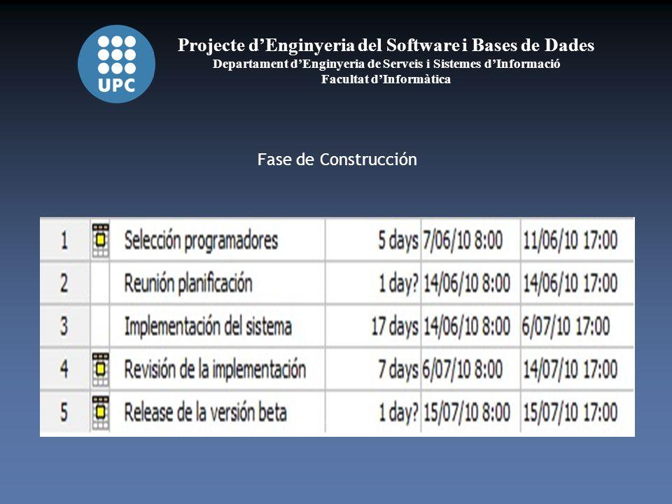 Projecte dEnginyeria del Software i Bases de Dades Departament dEnginyeria de Serveis i Sistemes dInformació Facultat dInformàtica Fase de Construcción