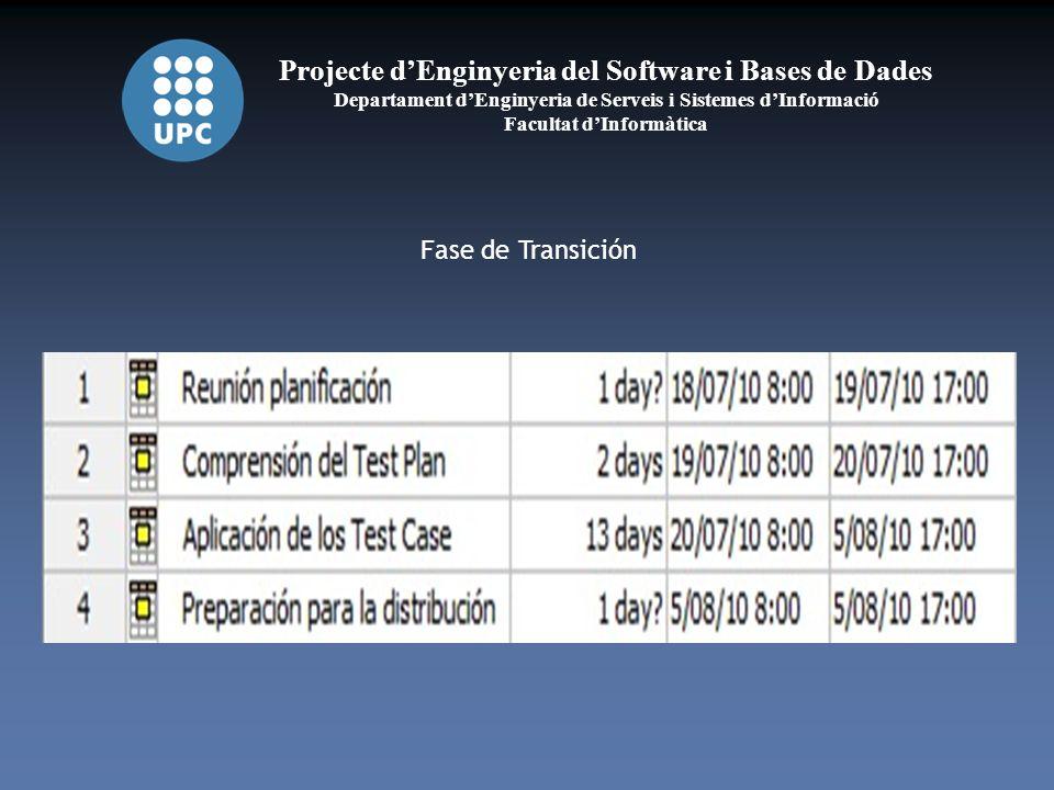 Projecte dEnginyeria del Software i Bases de Dades Departament dEnginyeria de Serveis i Sistemes dInformació Facultat dInformàtica Fase de Transición
