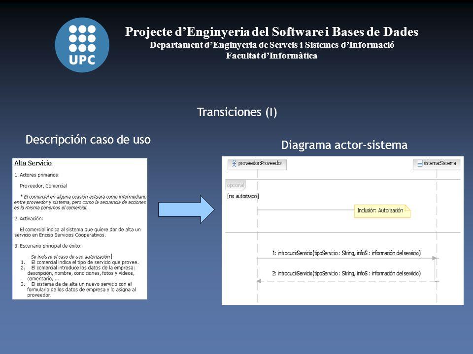 Projecte dEnginyeria del Software i Bases de Dades Departament dEnginyeria de Serveis i Sistemes dInformació Facultat dInformàtica Transiciones (I) Descripción caso de uso Diagrama actor-sistema