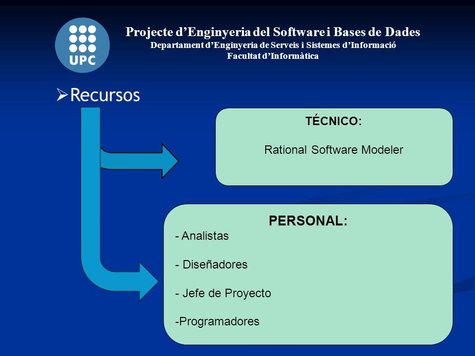 Projecte dEnginyeria del Software i Bases de Dades Departament dEnginyeria de Serveis i Sistemes dInformació Facultat dInformàtica Recursos PERSONAL: - Analistas - Diseñadores - Jefe de Proyecto -Programadores TÉCNICO: Rational Software Modeler
