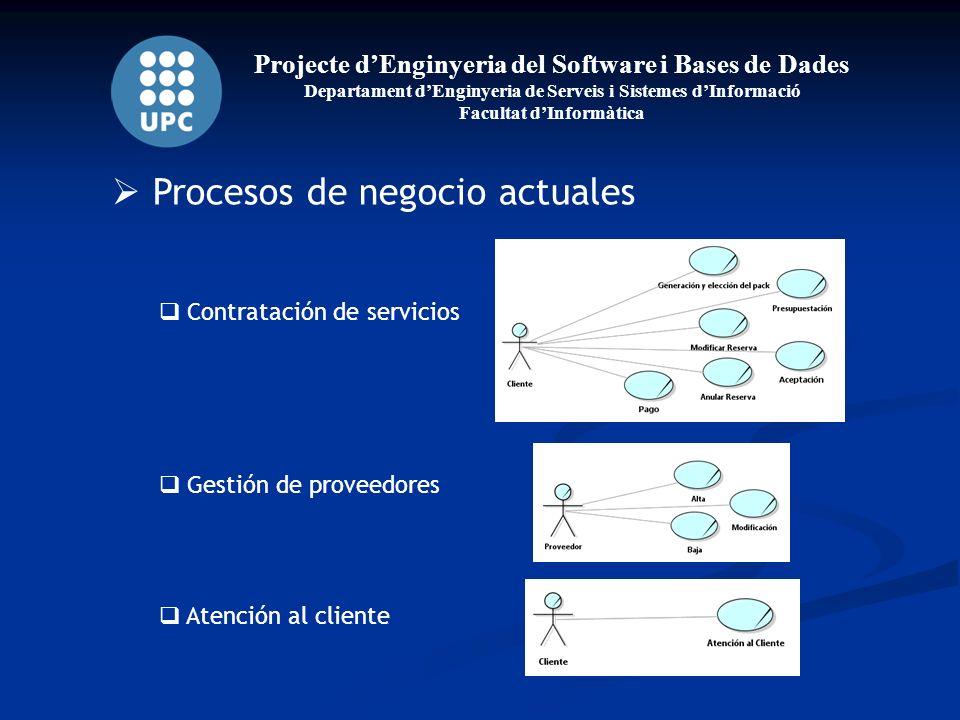 Projecte dEnginyeria del Software i Bases de Dades Departament dEnginyeria de Serveis i Sistemes dInformació Facultat dInformàtica Procesos de negocio actuales Contratación de servicios Gestión de proveedores Atención al cliente