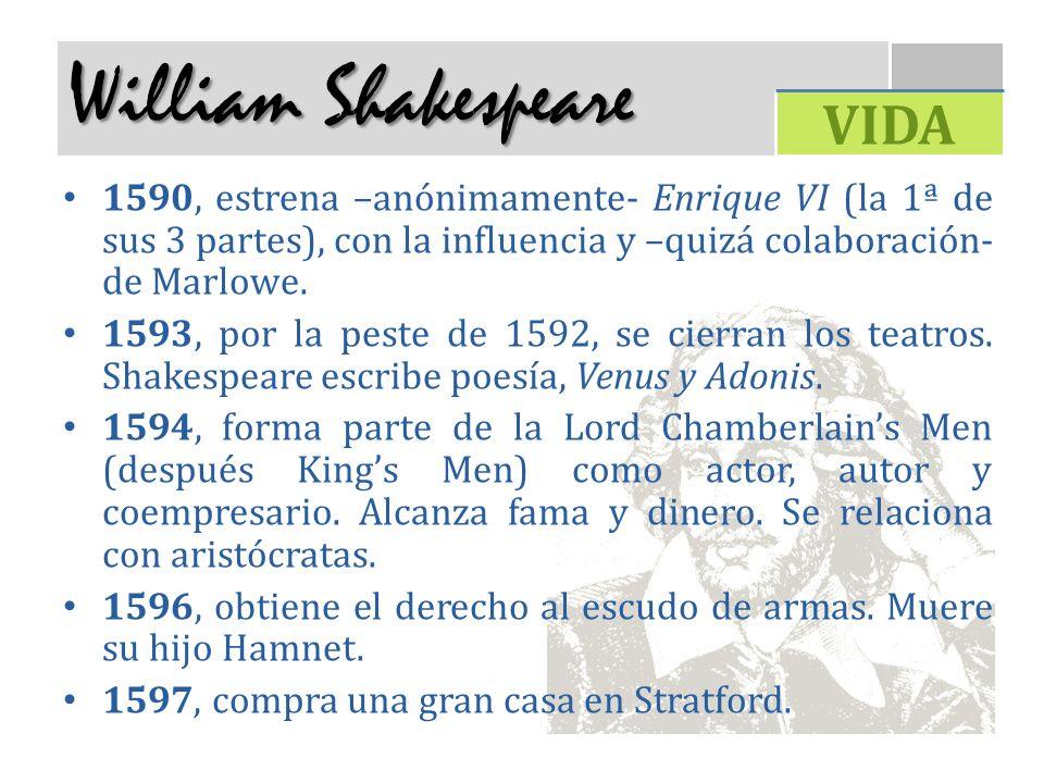 William Shakespeare 1590, estrena –anónimamente- Enrique VI (la 1ª de sus 3 partes), con la influencia y –quizá colaboración- de Marlowe. 1593, por la