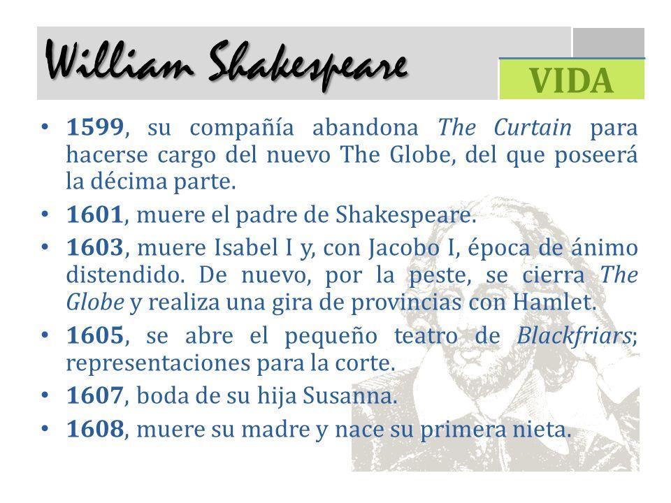William Shakespeare 1599, su compañía abandona The Curtain para hacerse cargo del nuevo The Globe, del que poseerá la décima parte. 1601, muere el pad