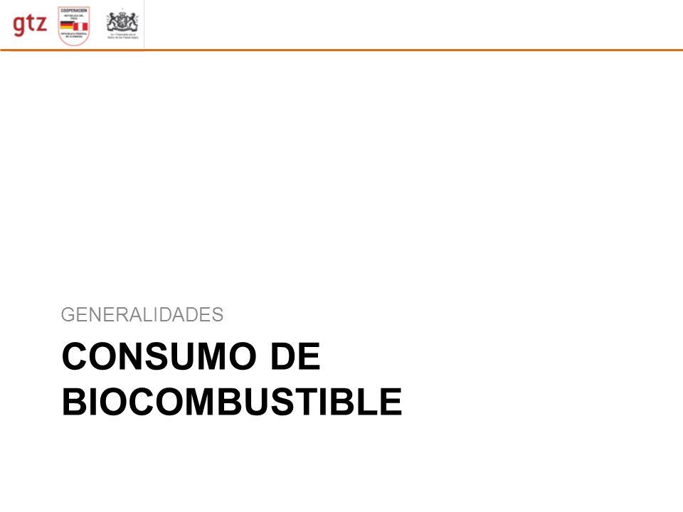 CONSUMO DE BIOCOMBUSTIBLE GENERALIDADES