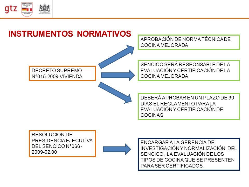 INSTRUMENTOS NORMATIVOS RESOLUCIÓN DE PRESIDENCIA EJECUTIVA DEL SENCICO N°066 - 2009-02.00 DECRETO SUPREMO N°015-2009-VIVIENDA APROBACIÓN DE NORMA TÉC